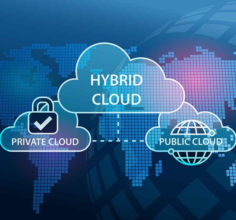 grafik hybrid cloud private cloud public cloud