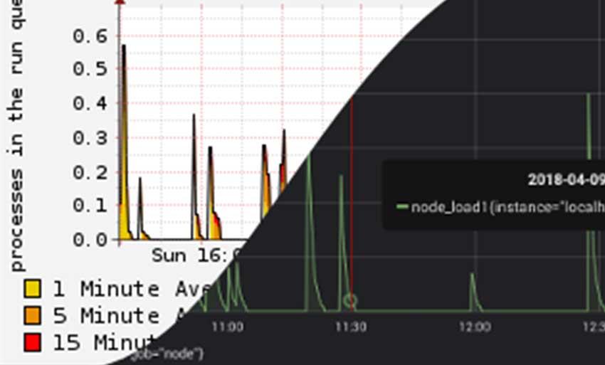 screenshot grafik system monitoring becon gmbh