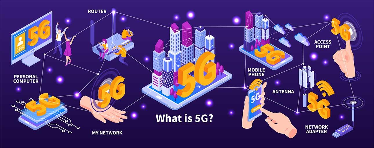 Die drei Leistungsmerkmale von 5G